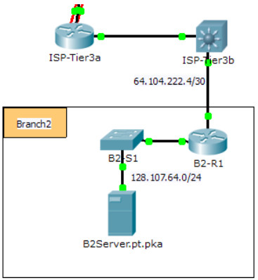 1.1.1.8 Packet Tracer - Using Traceroute to Discover the Network Instructions Answers 6