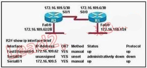100% Pass CCNA Certification Exam 200-125: 700 Questions and Answers 336