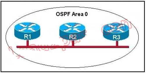 100% Pass CCNA Certification Exam 200-125: 700 Questions and Answers 357