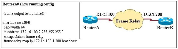 100% Pass CCNA Certification Exam 200-125: 700 Questions and Answers 367