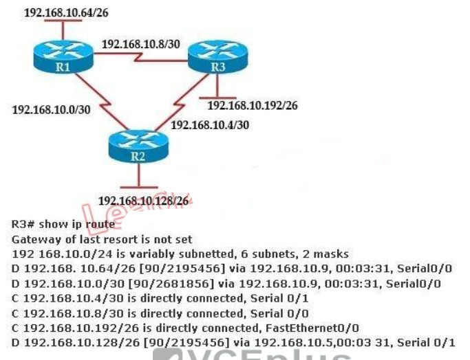 100% Pass CCNA Certification Exam 200-125: 700 Questions and Answers 372