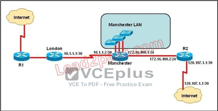 100% Pass CCNA Certification Exam 200-125: 700 Questions and Answers 378