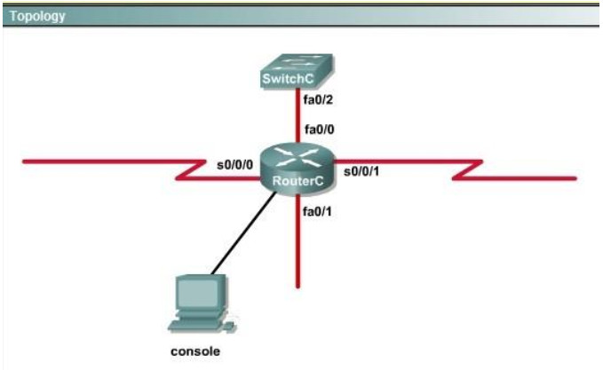 100% Pass CCNA Certification Exam 200-125: 700 Questions and Answers 419