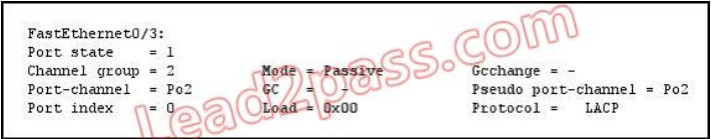 100% Pass CCNA Certification Exam 200-125: 700 Questions and Answers 435