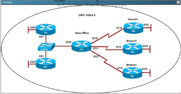 100% Pass CCNA Certification Exam 200-125: 700 Questions and Answers 438