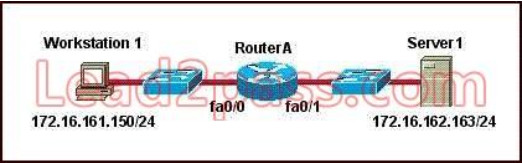 100% Pass CCNA Certification Exam 200-125: 700 Questions and Answers 461