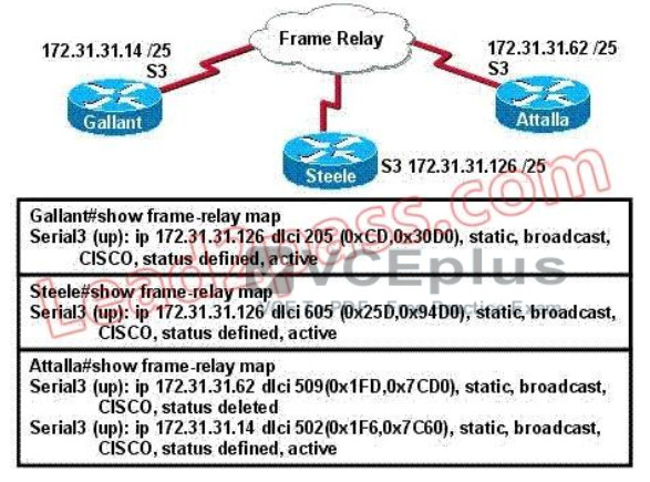 100% Pass CCNA Certification Exam 200-125: 700 Questions and Answers 465