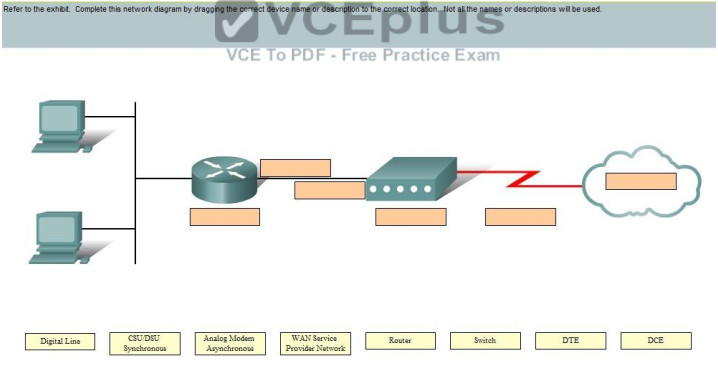 100% Pass CCNA Certification Exam 200-125: 700 Questions and Answers 409
