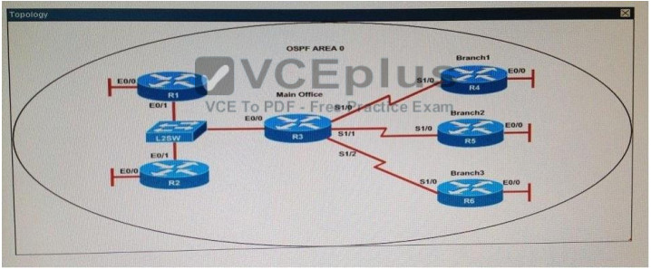 100% Pass CCNA Certification Exam 200-125: 700 Questions and Answers 519