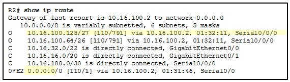 CCNA 2 v6.0 Final Exam Answers 2020 - Routing & Switching Essentials 64