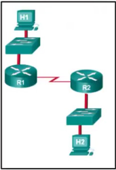 CCNA 2 v6.0 Final Exam Answers 2020 - Routing & Switching Essentials 63