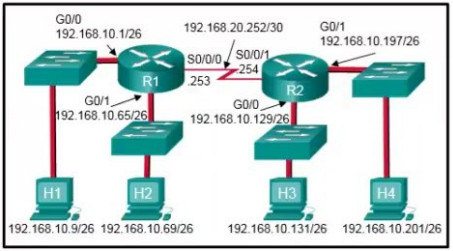 CCNA 2 v6.0 Final Exam Answers 2020 - Routing & Switching Essentials 107