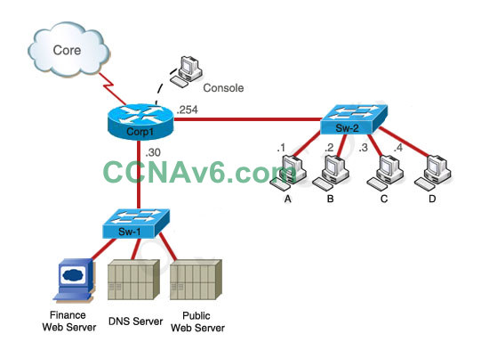 CCNA Certification - Access List Control (ACL-2) Lab Simulation 15