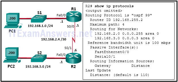 CCNA 3 v7.0 Final Exam Answers Full - Enterprise Networking, Security, and Automation 33