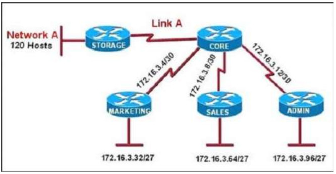 CCNA 200-125 Certification Practice Exam Answers - Update New Questions 15