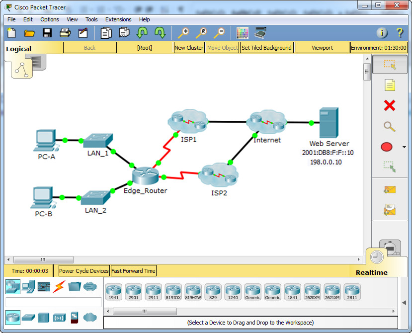 2.2.5.5 Packet Tracer - Configuring Floating Static Routes - Instructions Answers. 1