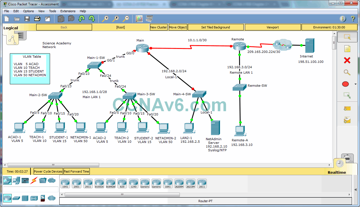 CCNA Routing & Switching Essentials Practice Skills Assessment Part I 42