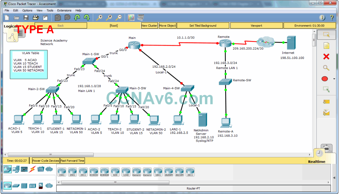 CCNA Routing & Switching Essentials Practice Skills Assessment Part I 1