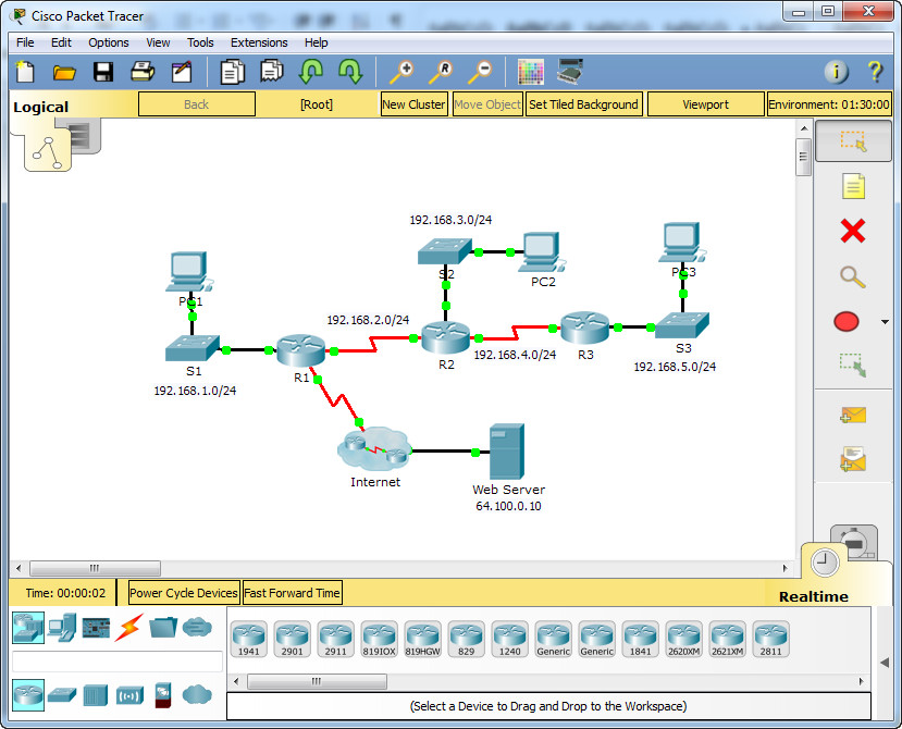 3.2.1.8 Packet Tracer - Configuring RIPv2 Instructions Answers. 1