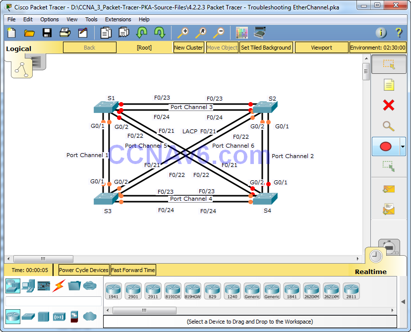 4.2.2.3 Packet Tracer - Troubleshooting EtherChannel Instructions Answers 1