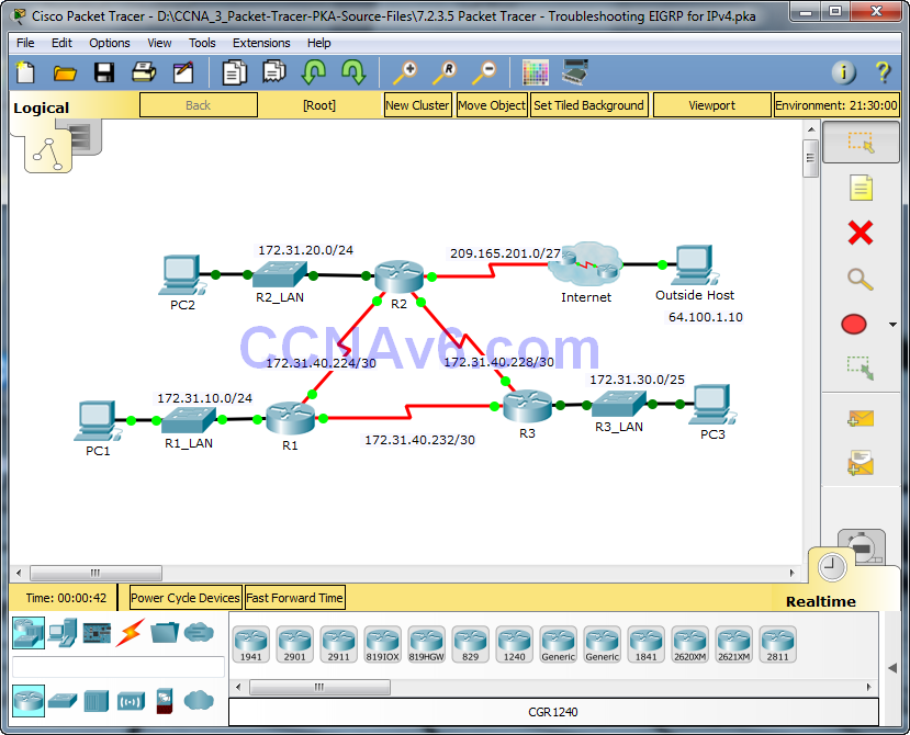 7.2.3.5 Packet Tracer - Troubleshooting EIGRP for IPv4 Instructions Answers 1