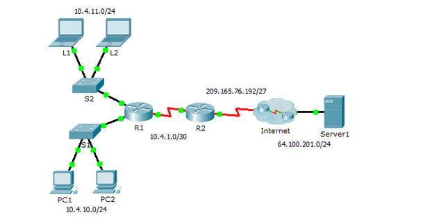9.3.1.4 Packet Tracer - Verifying and Troubleshooting NAT Configurations Instructions Answers 18