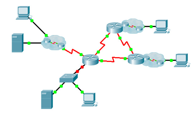 9.4.1.2 Packet Tracer - Skills Integration Challenge Instructions Answers. 8