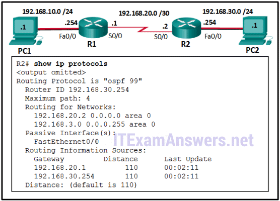 CCNA 3 (v5.0.3 + v6.0) Chapter 10 Exam Answers 2020 – 100% Full 6