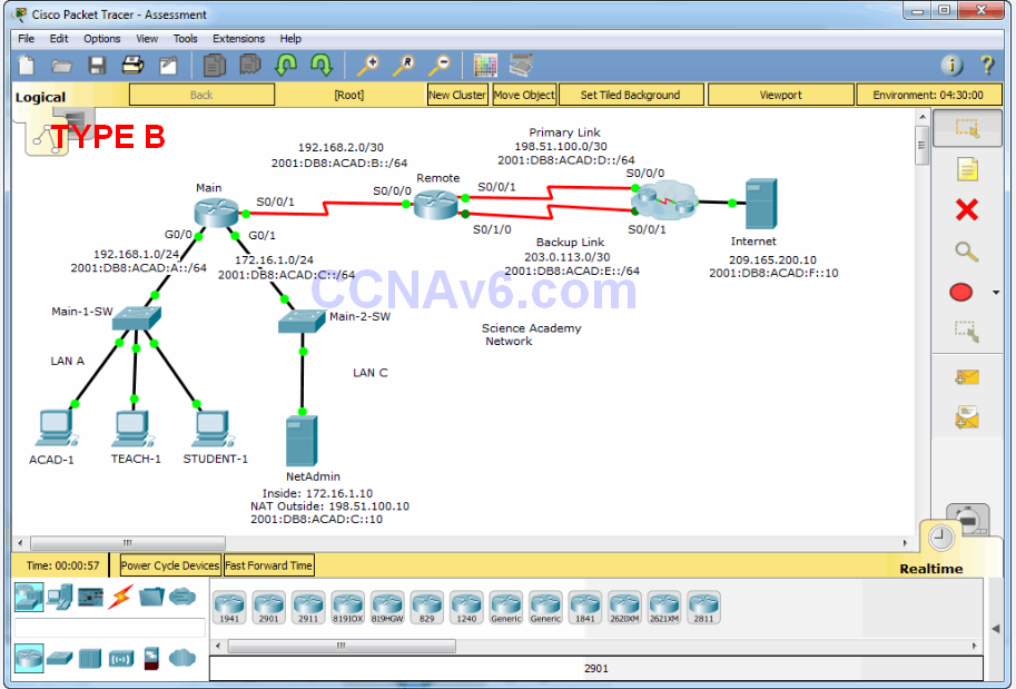 CCNA Routing & Switching Essentials Practice Skills Assessment Part II 3