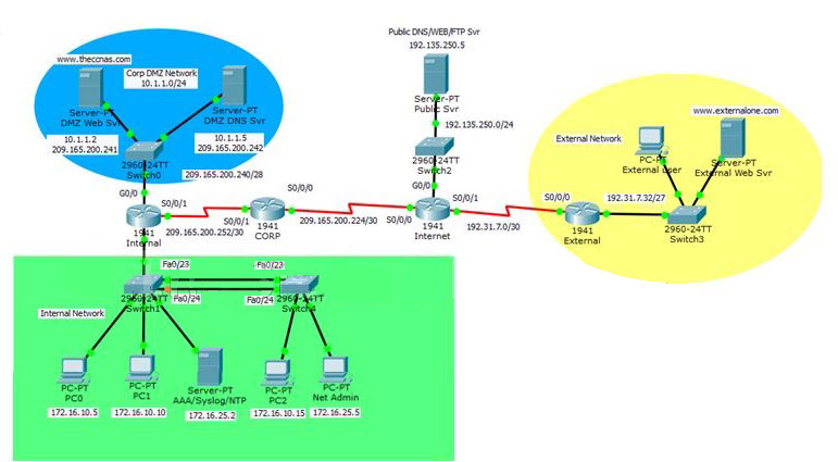 CCNA Security 2.0 Practice Skills Assesement Part 1 - Packet Tracer 1