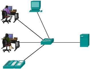 CCNA 1 v6 Instructor Material - Chapter 1: Explore the Network 19