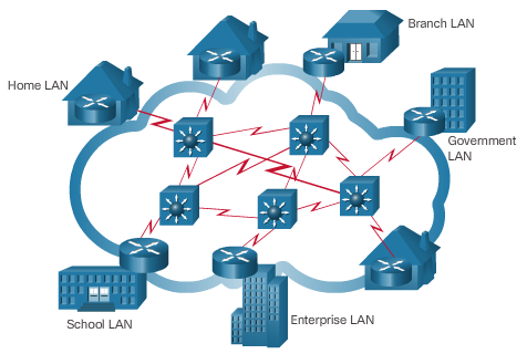 CCNA 1 v6 Instructor Material - Chapter 1: Explore the Network 20