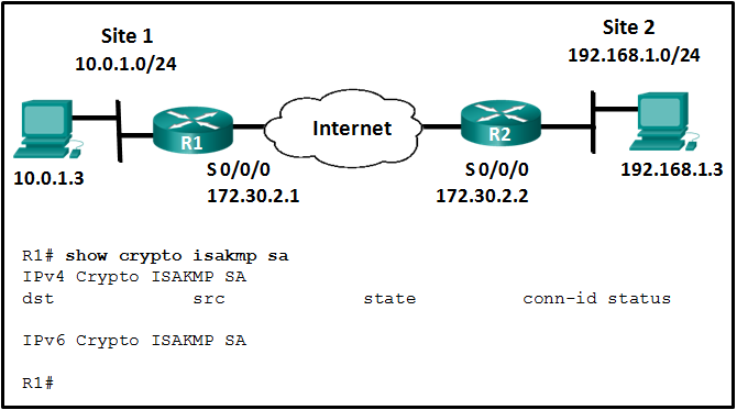 CCNA Security v2.0 Practice Final Exam Answers 100% 2