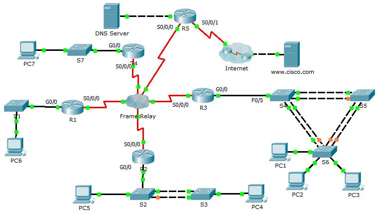 8.1.1.8 Packet Tracer - Troubleshooting Challenge - Documenting The Network Instructions Answers 4