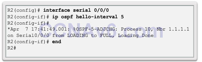 CCNA 3 v6.0 Study Material – Chapter 10: OSPF Tuning and Troubleshooting 13