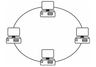 Section 1 – Networks, Cables, OSI, and TCPModels 64