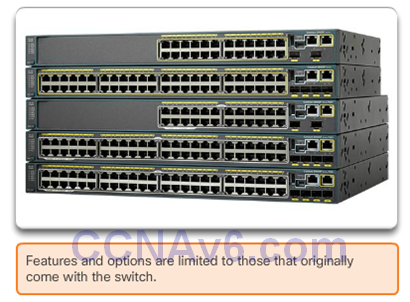 CCNA 2 v6.0 Study Material – Chapter 4: Introduction to Switched Networks 20