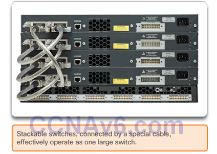 CCNA 2 v6.0 Study Material – Chapter 4: Introduction to Switched Networks 22