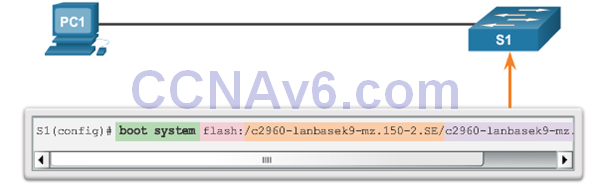 CCNA 2 v6.0 Study Material – Chapter 5: Switch Configuration 40