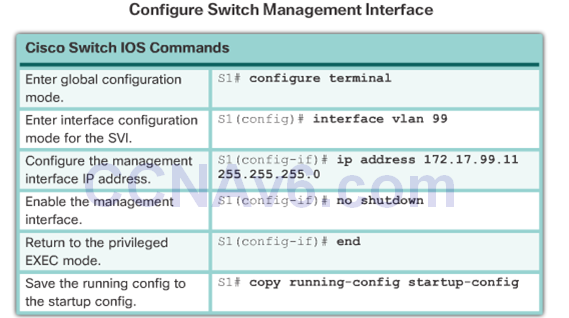CCNA 2 v6.0 Study Material – Chapter 5: Switch Configuration 43