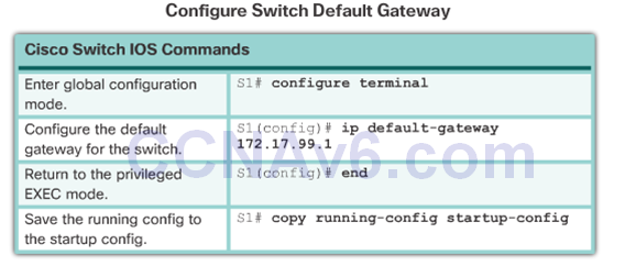CCNA 2 v6.0 Study Material – Chapter 5: Switch Configuration 44