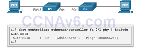 CCNA 2 v6.0 Study Material – Chapter 5: Switch Configuration 53