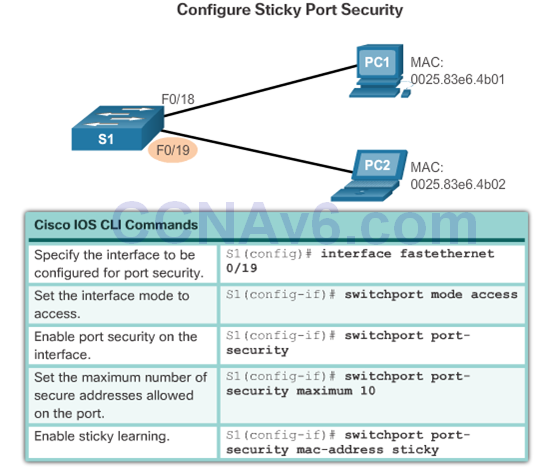 CCNA 2 v6.0 Study Material – Chapter 5: Switch Configuration 65