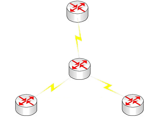 Section 1 – Networks, Cables, OSI, and TCPModels 68
