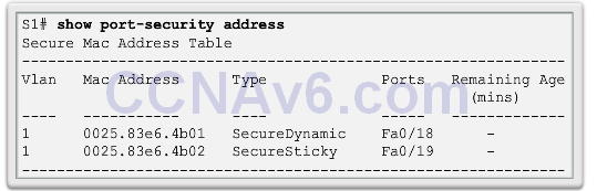 CCNA 2 v6.0 Study Material – Chapter 5: Switch Configuration 73