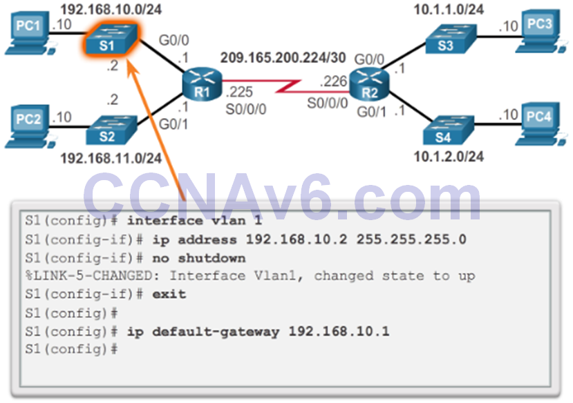 CCNA 2 v6.0 Study Material – Chapter 1: Routing Concepts 70