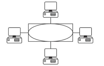 Section 1 – Networks, Cables, OSI, and TCPModels 69