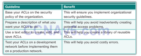 CCNA 2 v6.0 Study Material – Chapter 7: Access Control Lists 56