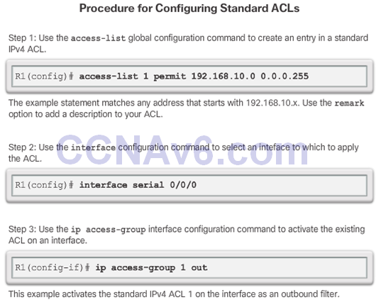 CCNA 2 v6.0 Study Material – Chapter 7: Access Control Lists 61