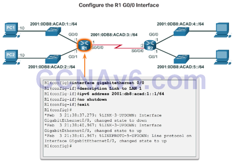 CCNA 2 v6.0 Study Material – Chapter 1: Routing Concepts 73